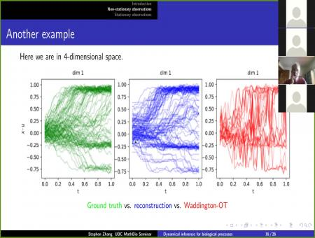 Dynamical inference for biological processes through the lens of optimal transport