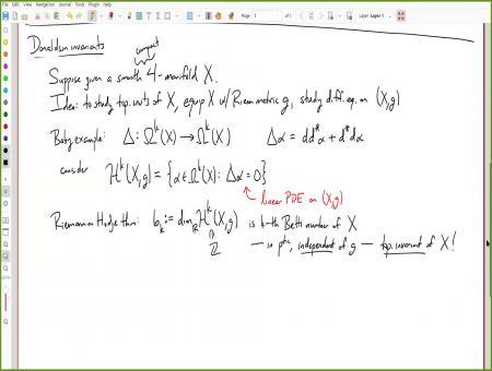 Geometry of N=2 Supersymmetry 1 of 4