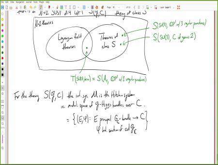 Geometry of N=2 Supersymmetry 4 of 4