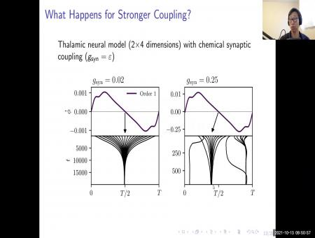 High-Order Accuracy Computation of Coupling Functions for Strongly Coupled Oscillators